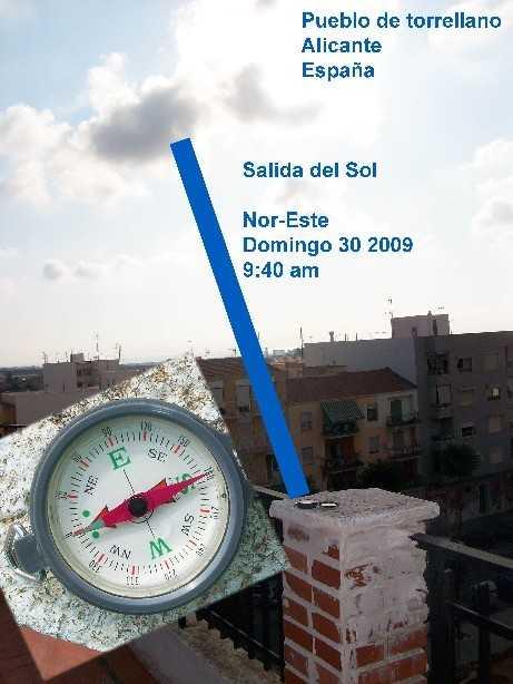 posición del sol,posición del sol para la instalación de paneles solares
