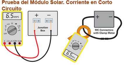 multimetro solar para mediciones en módulos solares para Sistemas Solares Fotovoltaicos