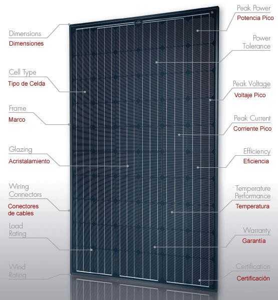 Especificación técnica módulo solar