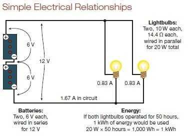 renewable energy definitions
